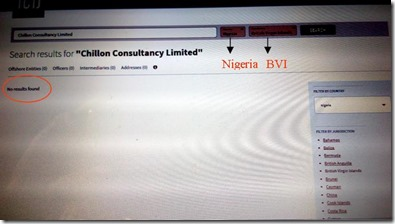 Chillon Consultancy search on ICIJ